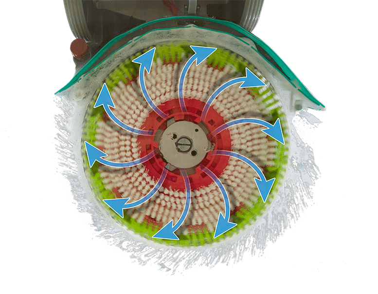 TTB1840NX centrifugal water flow